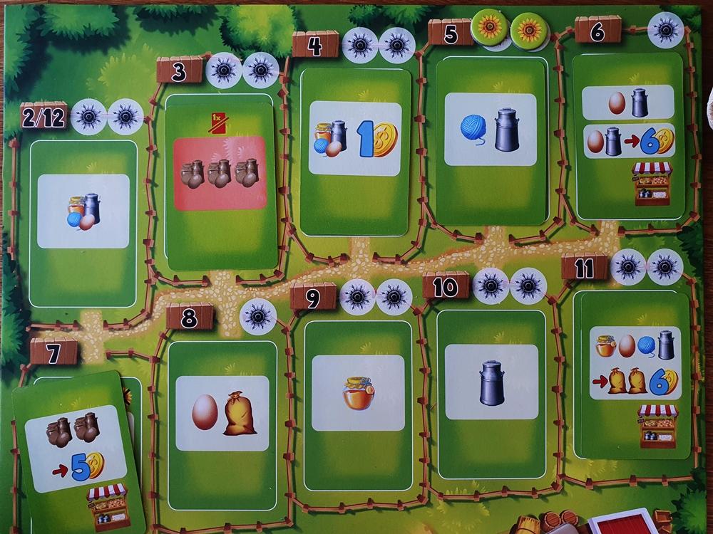 Spielplan eines Spielers, einer Spielerin. Karten darauf zeigen Erträge und Verkaufsmöglichkeiten