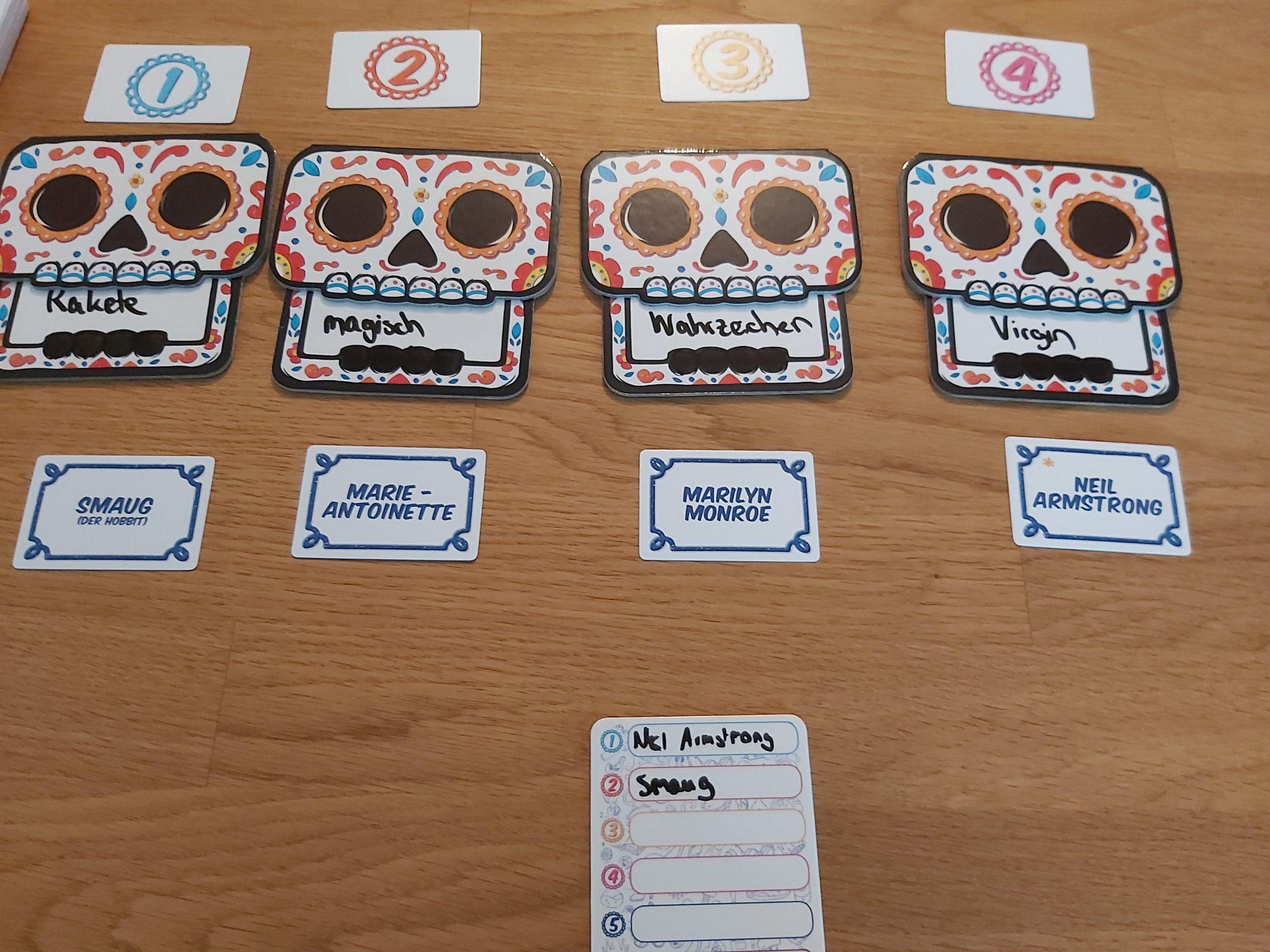 Zu sehen sind alle Totenkopftafeln mit Assoziationen sowie verschiedene Persönlichkeitskarten.